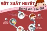 Những điều cần tránh khi bị sốt xuất huyết