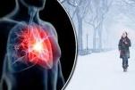 Nguy cơ đột quỵ, nhồi máu cơ tim khi thời tiết lạnh