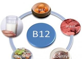Ảnh 4 của Thiếu máu do thiếu vitamin