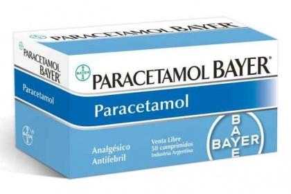 Paracetamol là thuốc gì?, công dụng và liều dùng