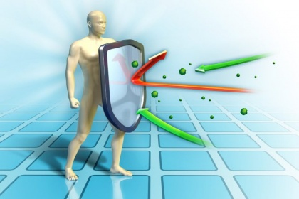 Cơ chế hoạt động của hệ miễn dịch như thế nào?