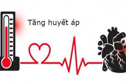 Nguyên nhân tăng huyết áp nặng phải cấp cứu