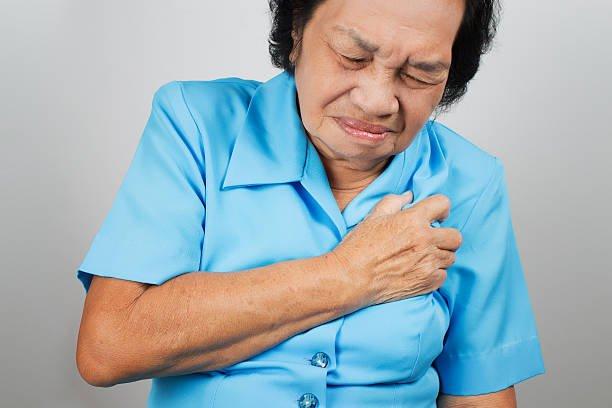Tim thiếu máu cục bộ mãn tính là bệnh gì? Nguyên nhân, triệu chứng và điều trị - ảnh 1
